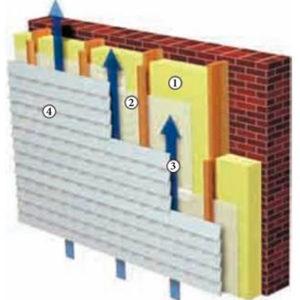 Применение диффузорных мембран при отделке фасадов